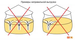 Примеры неправильной выгрузки силоса