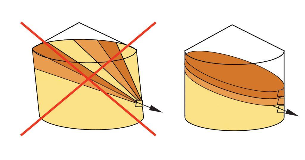 Правильне та неправильне бокове вивантаження силосу. Азбука елеватора від KMZ Industries