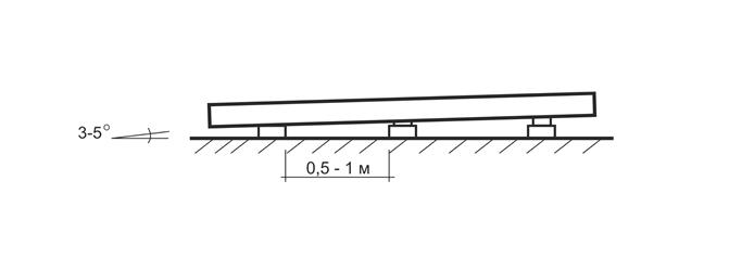 Метод зберігання пачок оцинкованих листів даху